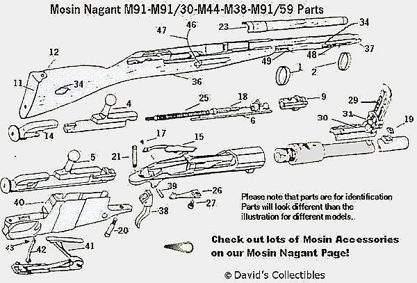 david u0026 39 s collectibles mosin nagant parts